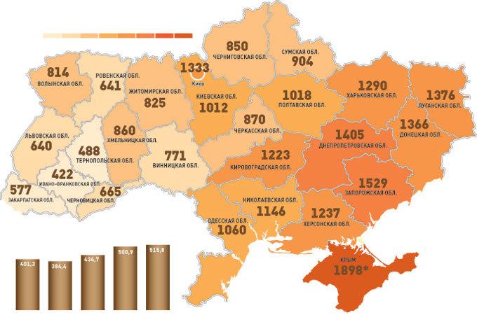 Uroven-prestupnosti-v-Ukraine.jpg