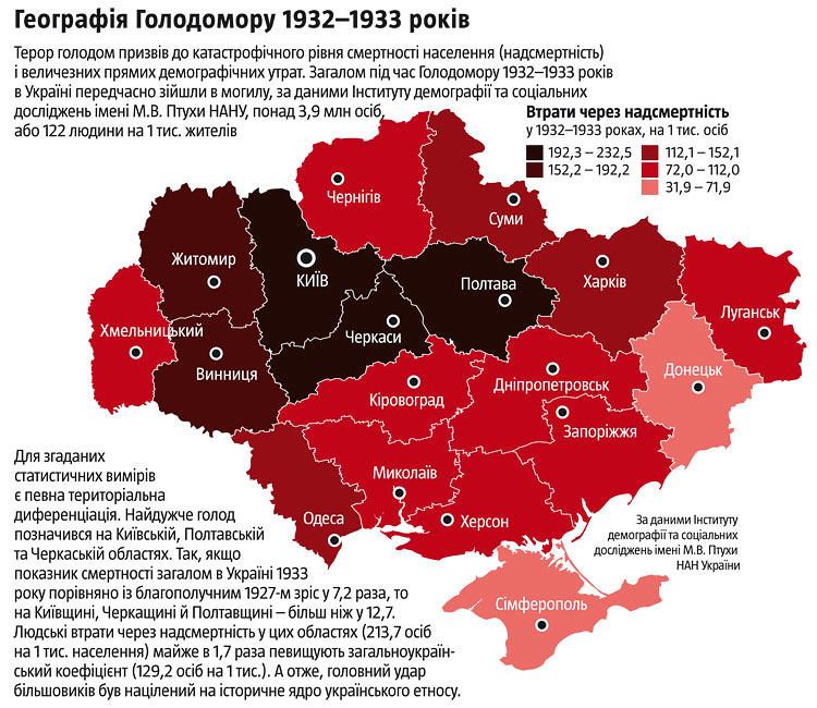 географія гололдомору.jpg