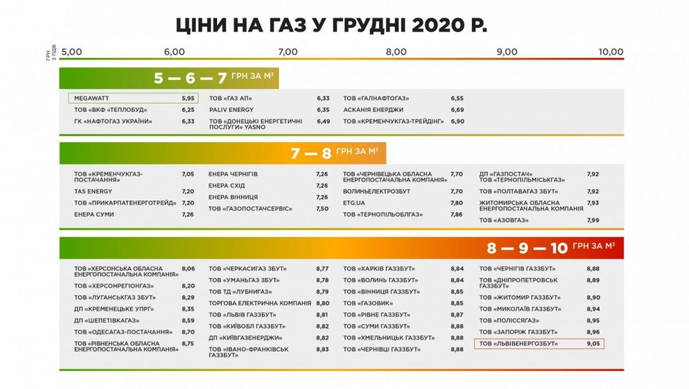 prices-gas-dec2020_vech.jpg